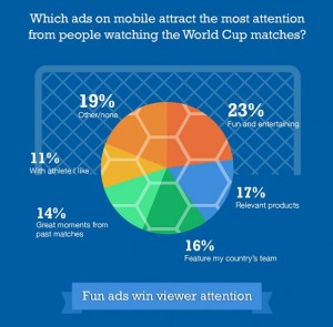 ads-attracting-viewers