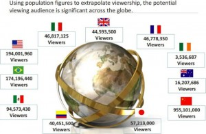 fifa-viewers