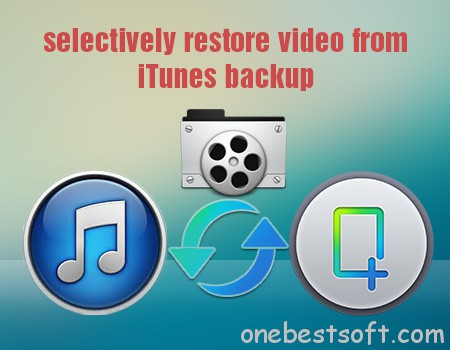recover photo from backup