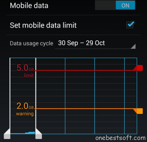 Set mobile data limit