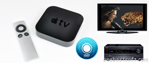 rip DVD to Apple TV for playback on Onkyo receiver and Panasonic TV