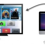 Two simple way to stream Videos from Mac to your Apple TV