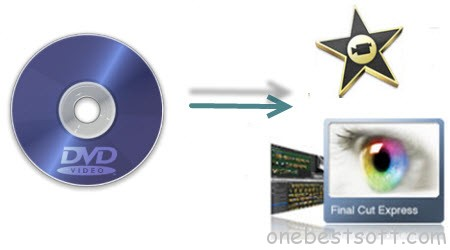 Import a DVD into iMovie/FCE