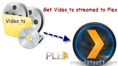 Easiest way to convert Video_ts folder for use on Plex server | One