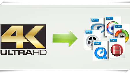 Compress 4K Ultra HD Resolution Videos from YouTube | One