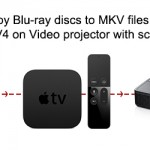 Copy Blu-ray to MKV files for ATV4 on Video Projector with Screen 92″