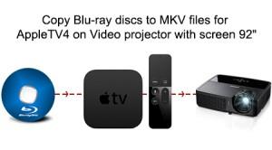 blu-ray-to-atv4