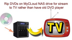 dvds-to-my-cloud-nas