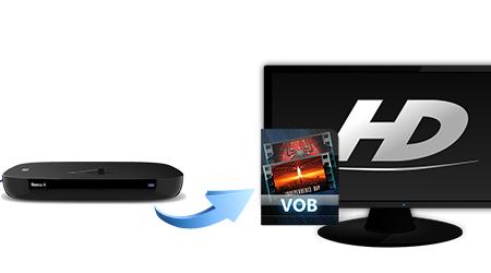 Stream VOB files to HDTV via Roku 4 At Living Room | One
