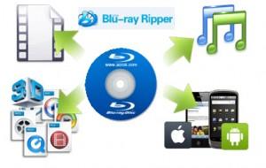 rp_blu-ray-ripper.jpg
