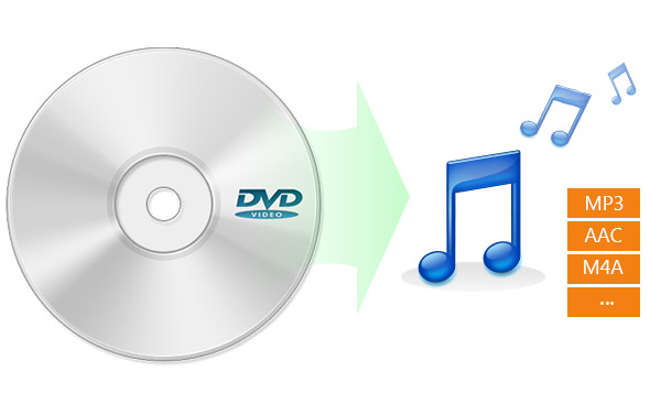 How To Extract Audio From DVD - YouTube
