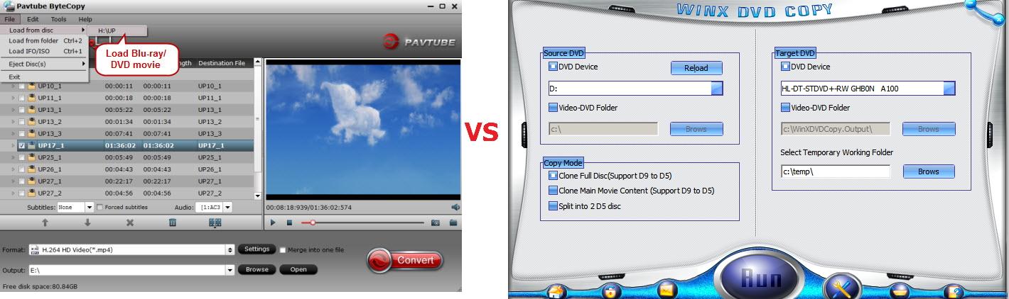 byetcopy vs winx dvd copy